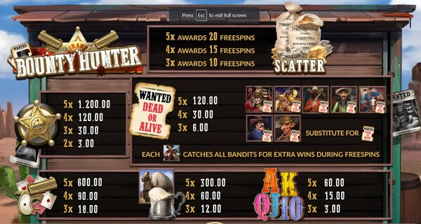 Bounty Hunter อัตราจ่ายเงินของเกม