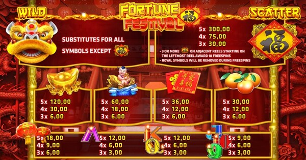 อัตตราโบนัสของเกมส์ Fortune Festival