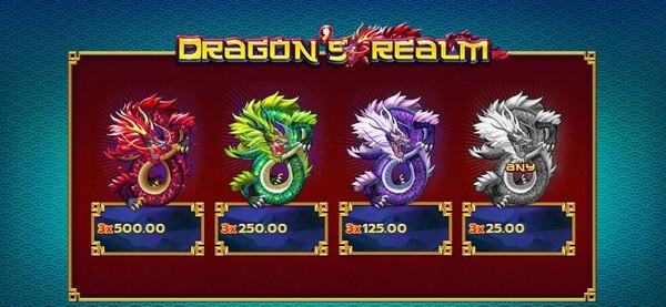 รีวิวโบนัสของเกมส์ Dragon's Realm