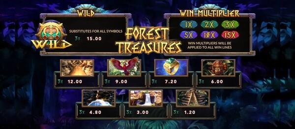 รีวิวโบนัสของเกมส์ Forest Treasure
