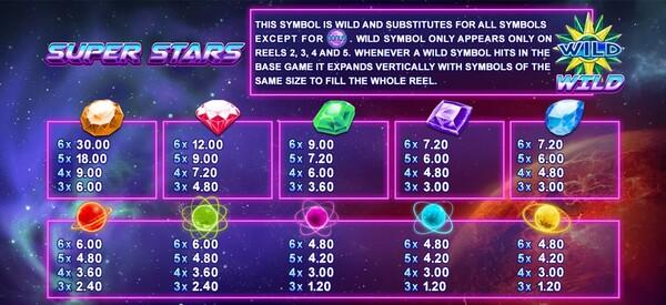รีวิวโบนัสของเกมส์ Super Stars